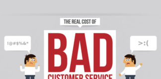 Real Cost Of Bad Customer Service